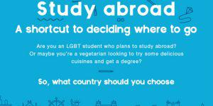 Where To Study Abroad – Infographic